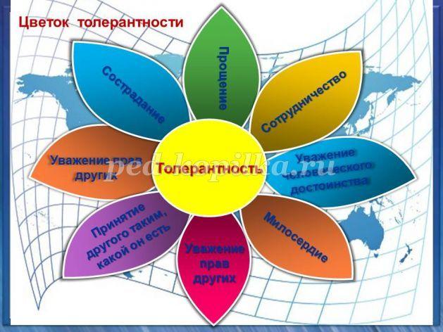 http://ped-kopilka.ru/upload/blogs/9f228f5f6979cdd4bcad63af55b4603d.jpg.jpg
