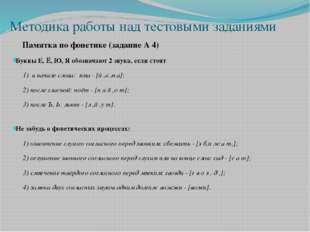 Методика работы над тестовыми заданиями Памятка по фонетике (задание А 4) Бук