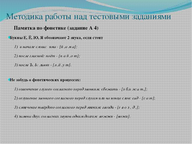 Методика работы над тестовыми заданиями Памятка по фонетике (задание А 4) Бук...