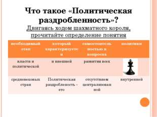 Что такое «Политическая раздробленность»? Двигаясь ходом шахматного короля, п