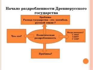Начало раздробленности Древнерусского государства Проблема: Распад государств
