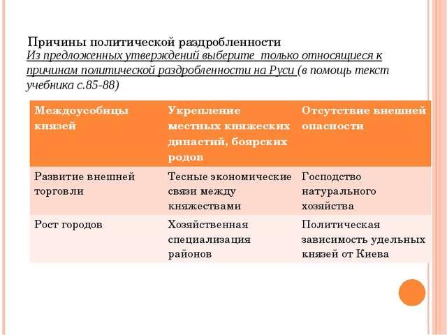 Причины политической раздробленности Из предложенных утверждений выберите тол...