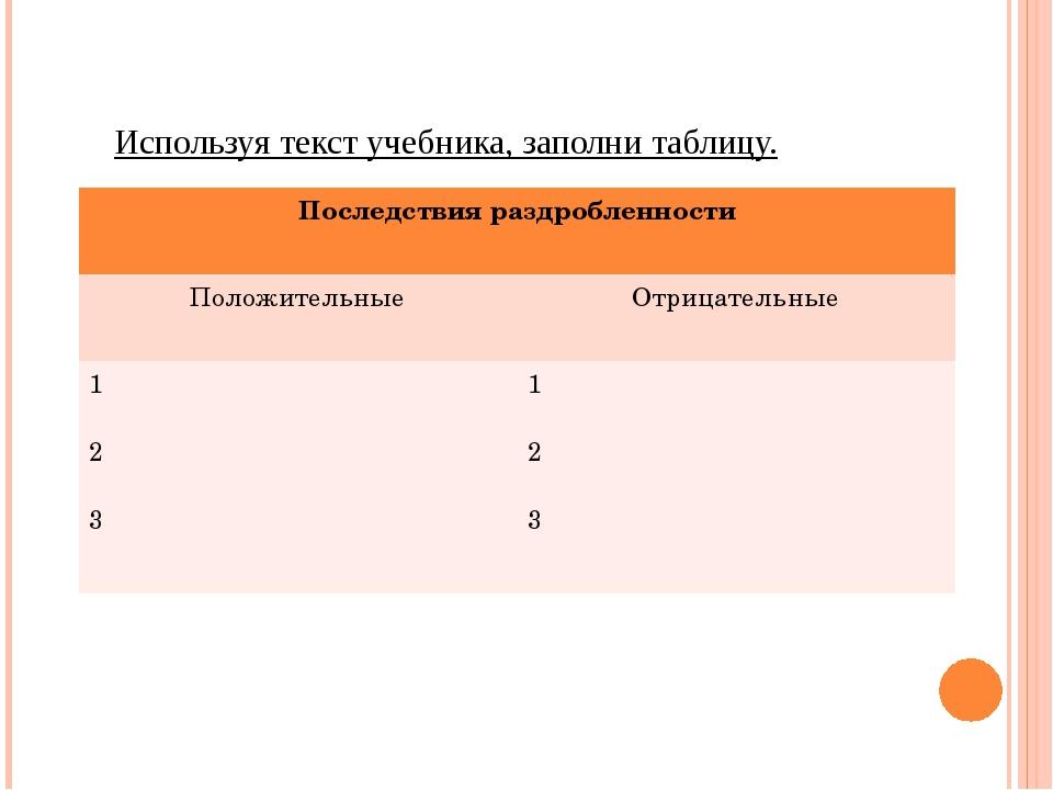 Используя текст учебника, заполни таблицу. Последствияраздробленности Положи...