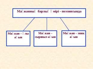 Мағжанның барлық өмірі - поэзиясында Мағжан – ұлы ақын Мағжан –сыршыл ақын М