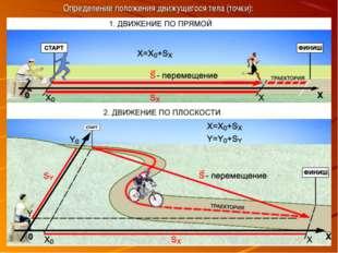 Определение положения движущегося тела (точки):