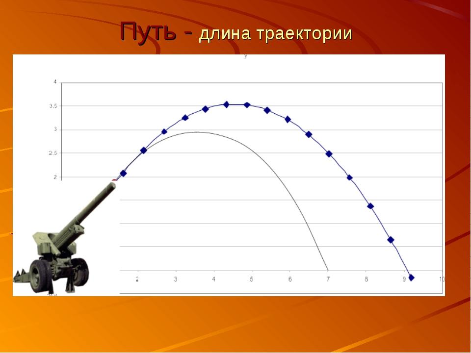 Путь - длина траектории