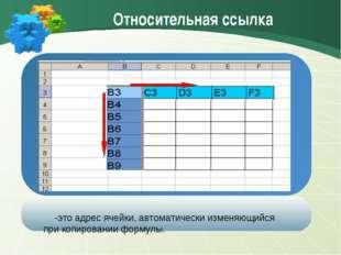 Относительная ссылка -это адрес ячейки, автоматически изменяющийся при копиро