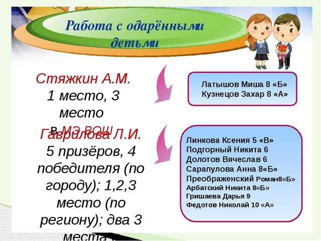 Стяжкин А.М. 1 место, 3 место в МЭ ВОШ Гаврилова Л.И. 5 призёров, 4 победите...