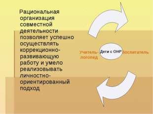 Рациональная организация совместной деятельности позволяет успешно осуществл