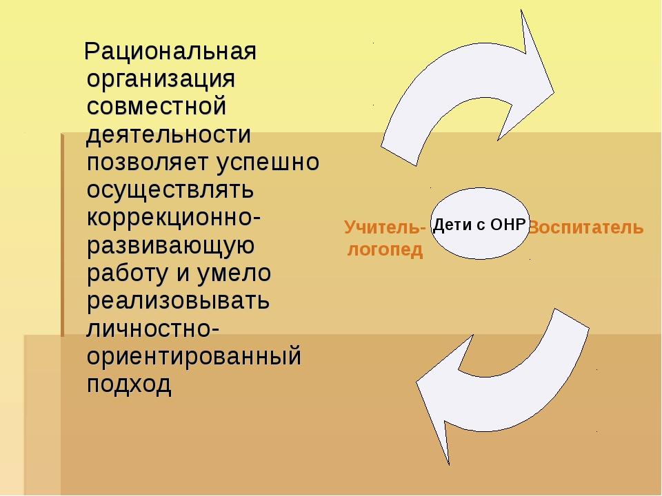 Рациональная организация совместной деятельности позволяет успешно осуществл...