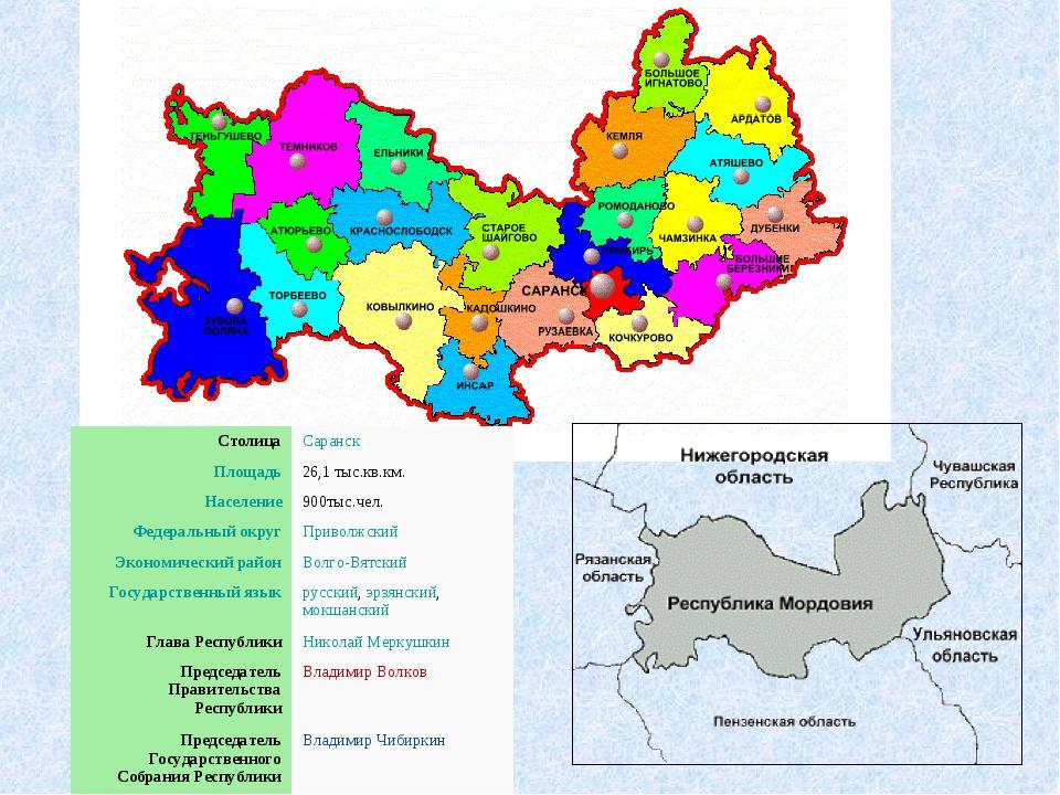 СтолицаСаранск Площадь26,1 тыс.кв.км. Население900тыс.чел. Федеральный окр...