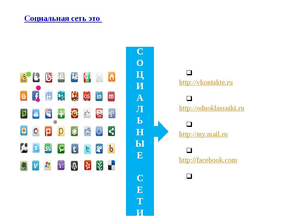 Социальная сеть это - платформа,онлайн-сервисиливеб-сайт, предназначенные...