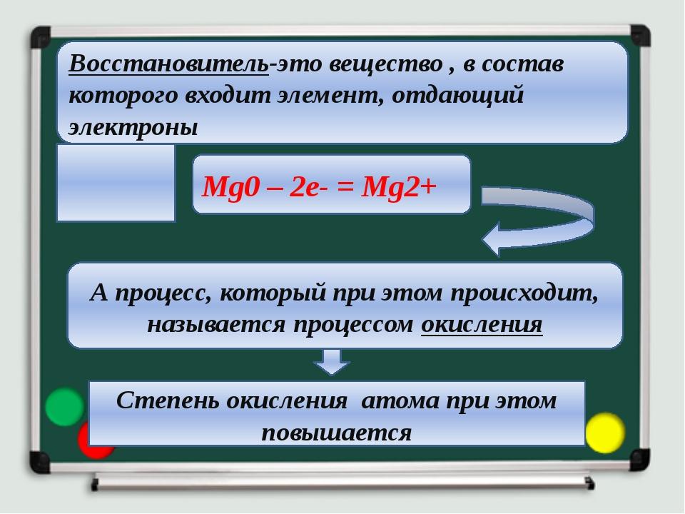 Восстановитель-это вещество , в состав которого входит элемент, отдающий элек...