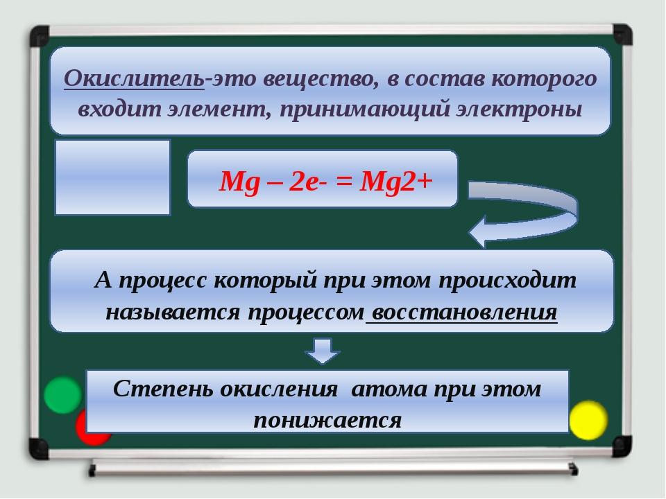 Степень окисления атома при этом понижается Окислитель-это вещество, в соста...