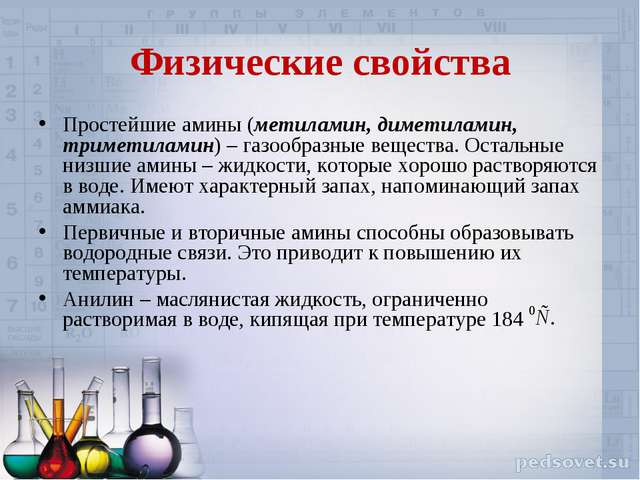 Физические свойства Простейшие амины (метиламин, диметиламин, триметиламин) –...