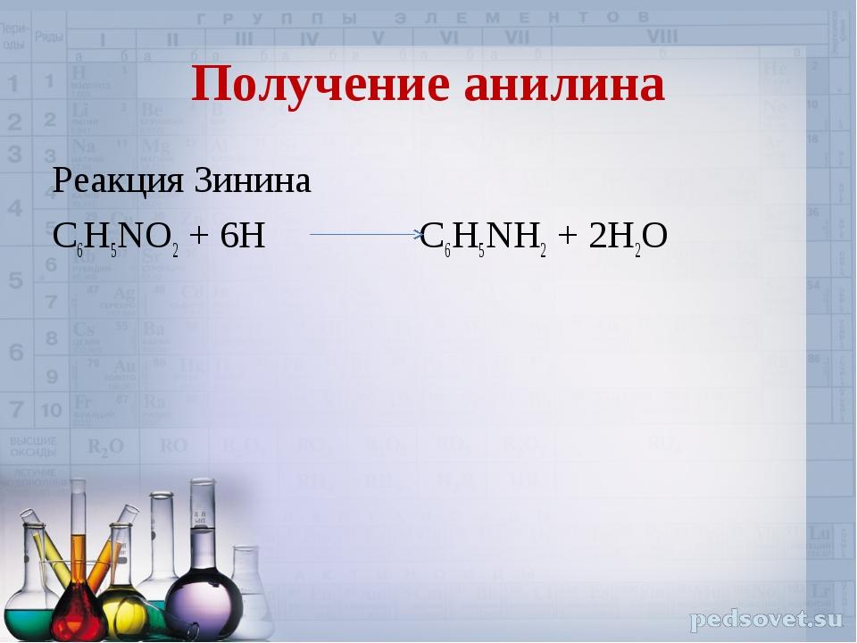 Получение анилина Реакция Зинина C6H5NO2 + 6H C6H5NH2 + 2H2O