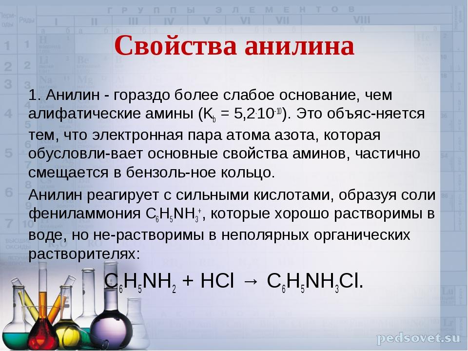 Свойства анилина 1. Анилин - гораздо более слабое основание, чем алифатически...