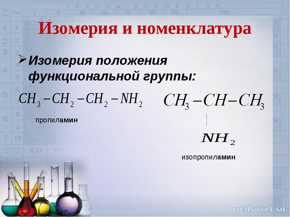 Изомерия и номенклатура Изомерия положения функциональной группы: пропиламин...