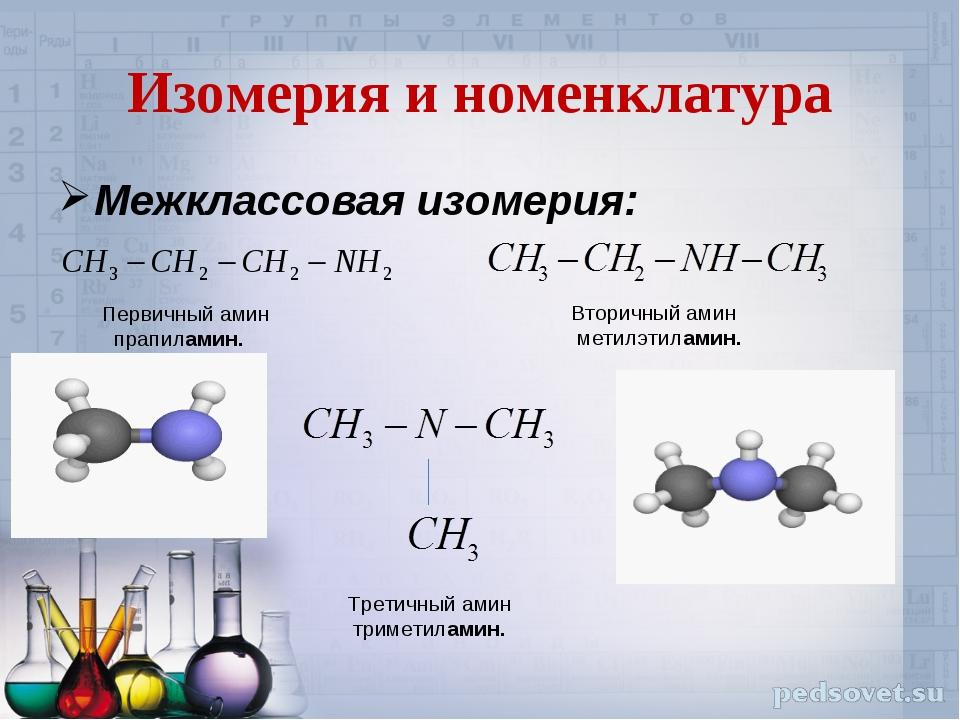 Изомерия и номенклатура Межклассовая изомерия: Первичный амин прапиламин. Вто...