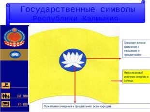 Государственные символы Республики Калмыкия Означает вечное движение к очище