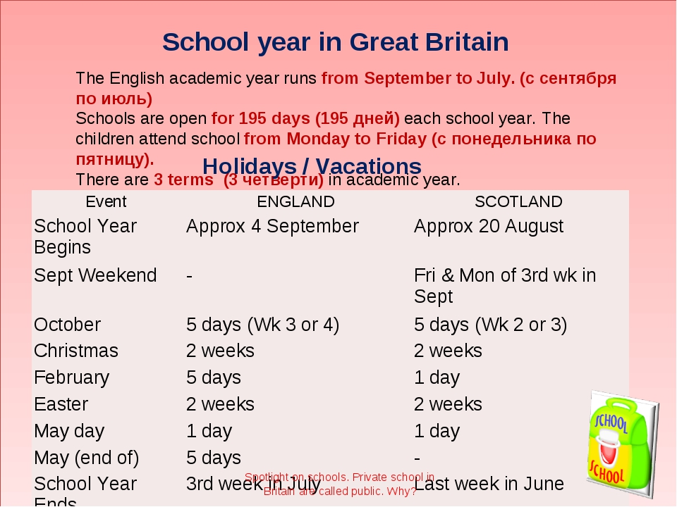 School year in Great Britain The English academic year runs from September t...