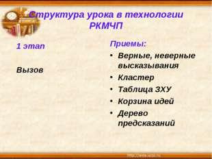 Структура урока в технологии РКМЧП 1 этап Вызов Приемы: Верные, неверные выск