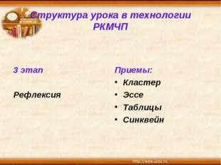 Структура урока в технологии РКМЧП 3 этап Рефлексия Приемы: Кластер Эссе Табл