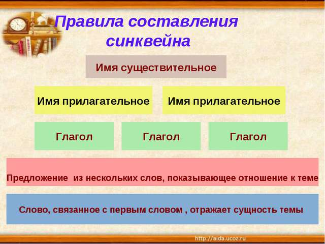 Правила составления синквейна