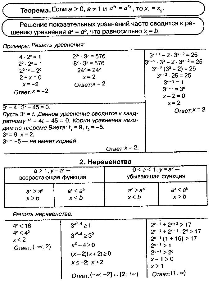 Показательные уравнения схема