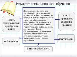 Результат дистанционного обучения Дистанционное обучение для школьников – эт