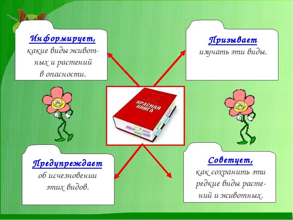 Информирует, какие виды живот- ных и растений в опасности. Призывает изучать...