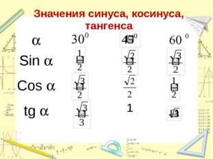 Значения синуса, косинуса, тангенса  Sin Cos tg 1