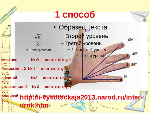 1 способ http://i-vysotsckaja2013.narod.ru/inter-urok.htm мизинец № О — соот...