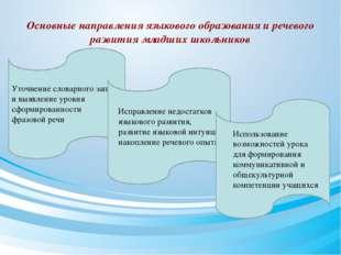 Основные направления языкового образования и речевого развития младших школьн