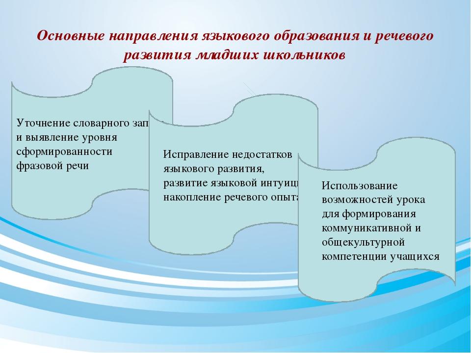 Основные направления языкового образования и речевого развития младших школьн...