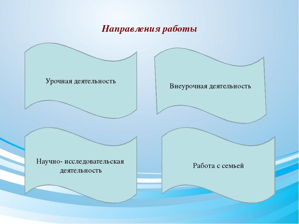 Направления работы Внеурочная деятельность Урочная деятельность Научно- иссле...