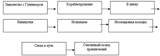 Описание: http://festival.1september.ru/articles/514059/img3.gif