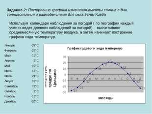 Задание 2: Построение графика изменения высоты солнца в дни солнцестояния и р