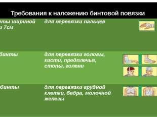 Требования к наложению бинтовой повязки Узкие бинты шириной 3см, 5см и 7см д