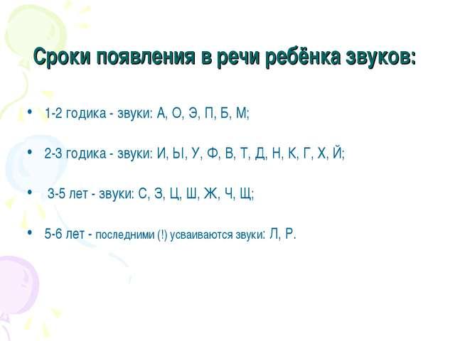 Сроки появления в речи ребёнка звуков: 1-2 годика - звуки: А, О, Э, П, Б, М;...