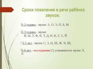 Сроки появления в речи ребёнка звуков: 1-2 годика - звуки: А, О, Э, П, Б, М 2