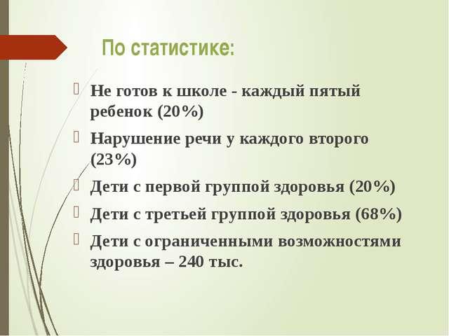 По статистике: Не готов к школе - каждый пятый ребенок (20%) Нарушение речи у...