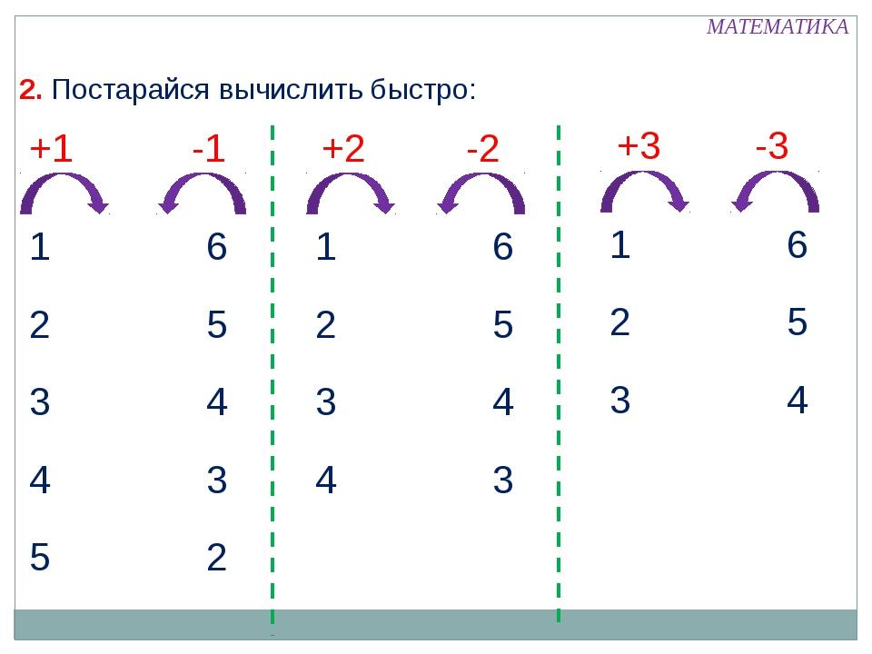 +1 -1 +2 -2 +3 -3 6 5 4 3 2 1 2 3 4 5 6 5 4 3 1 2 3 4 6 5 4 1 2 3 2. Постара...