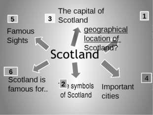 Scotland is a part of the U.K. and it is situated in the north of Great Brit