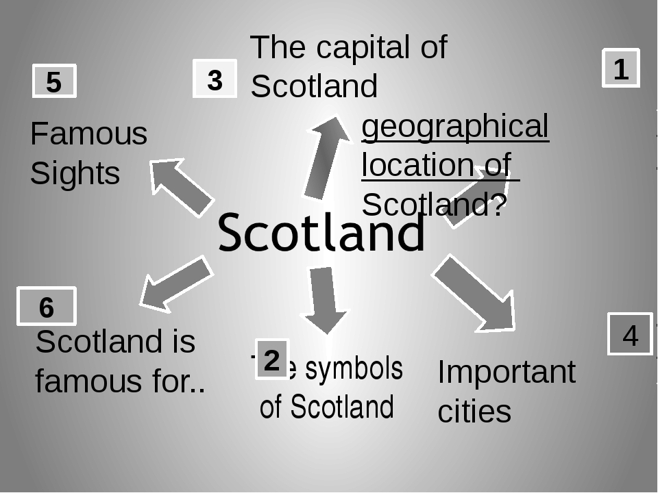 Scotland is a part of the U.K. and it is situated in the north of Great Brit...