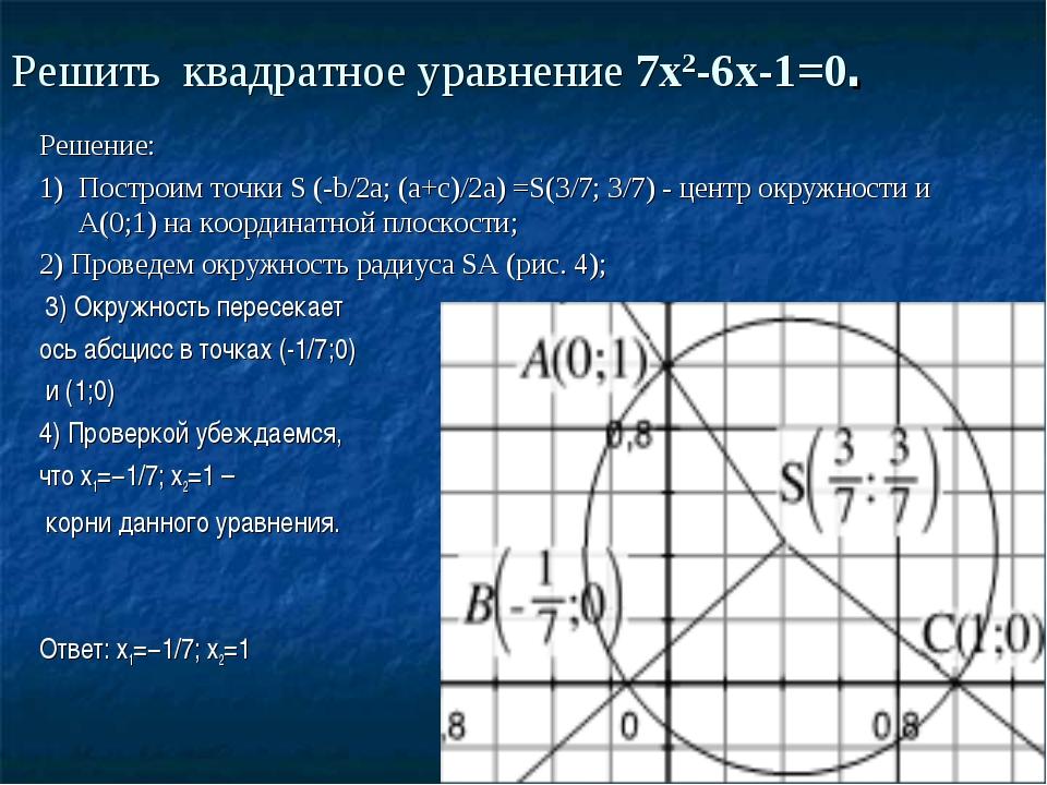 Решить квадратное уравнение 7х2-6х-1=0. Решение: 1)Построим точки S (-b/2a;...