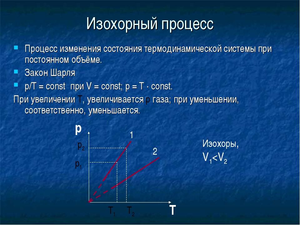 Изохорный процесс Процесс изменения состояния термодинамической системы при п...