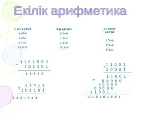 1 1 0 1 1 1 0 1 1 0 1 1 0 0 1 0 0 0 + 1 0 0 1 0 0 0 1 0 1 1 0 1 1 1 0 1 1 _ 1
