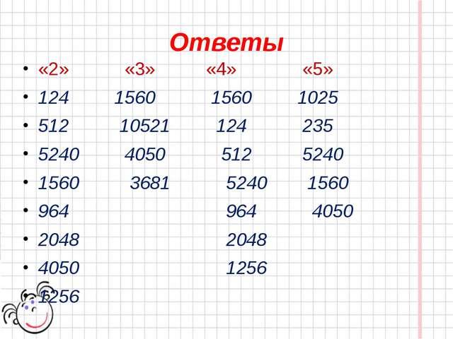 Ответы «2» «3» «4» «5» 124 1560 1560 1025 512 10521 124 235 5240 4050 512 524...