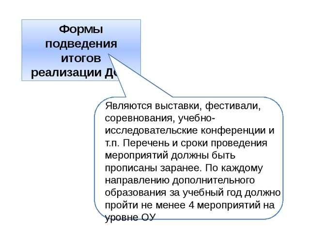 Формы подведения итогов реализации ДОП Являются выставки, фестивали, соревнов...